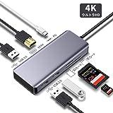 7in1 mac USB C ハブ 4K HDMI出力ポートUSB3.0/2.0ポート5Gbps高速伝送 Type-C PD充電ポート 87W急速充電 TF/SDカードリーダー—Mreechan 高画質 HUB互換性 安定性抜群 コンパクト タイプcアダプタ