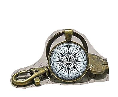 Brújula Zodiaco Piscis clave cadena, Astrología, clave ...