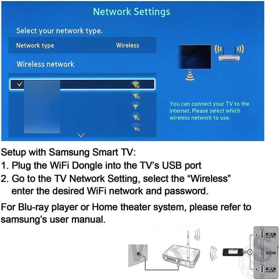 Ylinova Adaptador Velidy Wi-Fi inalámbrico USB para televisión ...