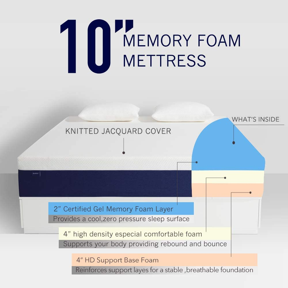 Full Mattress, Molblly 10 inch Gel Memory Foam Mattress with CertiPUR-US Bed Mattress in a Box for Sleep Cooler & Pressure Relief, Full Size -