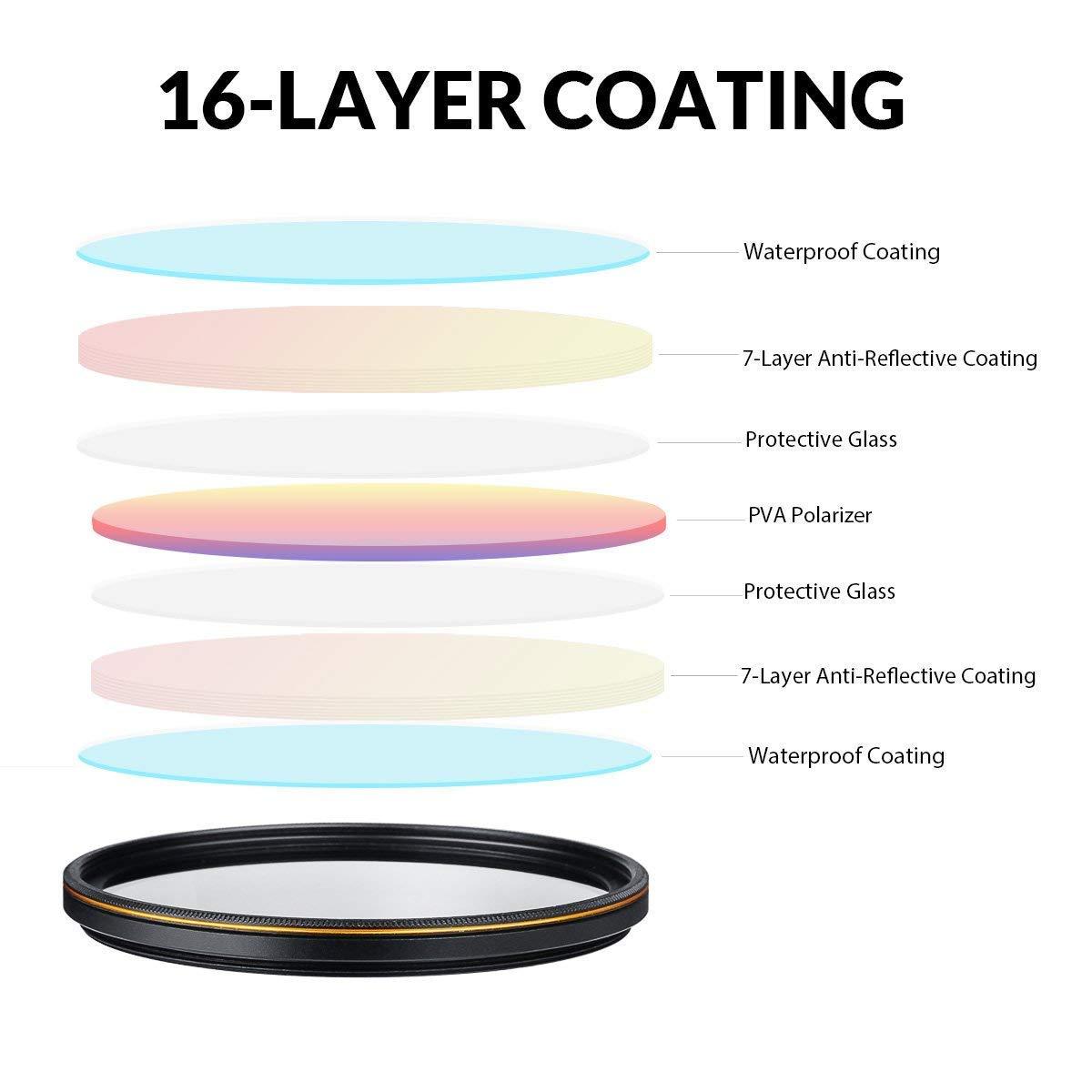 Ultra Slim 16 Layers Multi-Coated Screw in Polarized Filter for Canon Nikon CPL 52mm Circular Polarizing Filter Sony All DSLR
