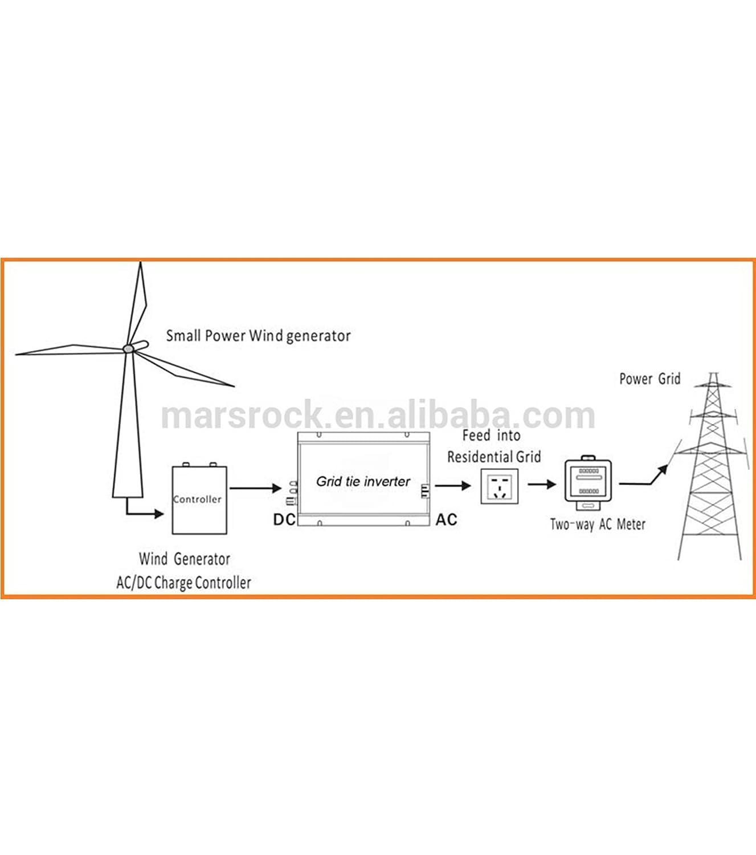 Marsrock Power 600w Grid Tie Micro Inverter 22v 60v Dc Schematic Sine Wave Generator Pure Circuit Diagram 120 230v Ac Workable For 30v 36v Solar Panel System