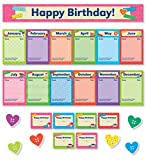 Tape It Up!: Birthdays Mini Bulletin Board