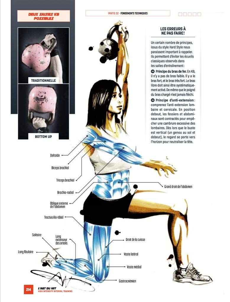 Lart du HIIT : Hight Intensity Interval Training: Amazon.es ...