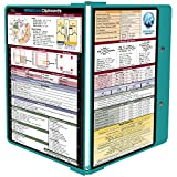 WhiteCoat Clipboard - Teal - Medical Edition
