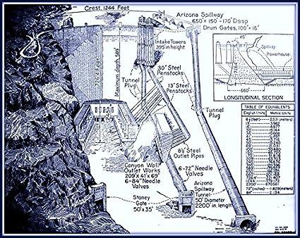 Amazon Hoover Dam Diagram Blueprint Giclee Circa 1956