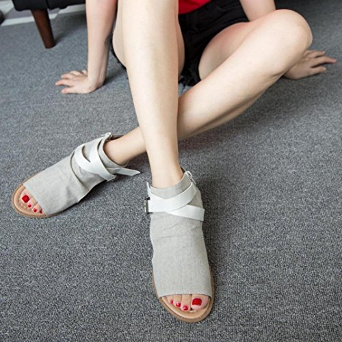 Women Sandals ,Jamicy Women Summer Fashion Fish Mouth Ankle Strap Flat Sandals Shoes Beige
