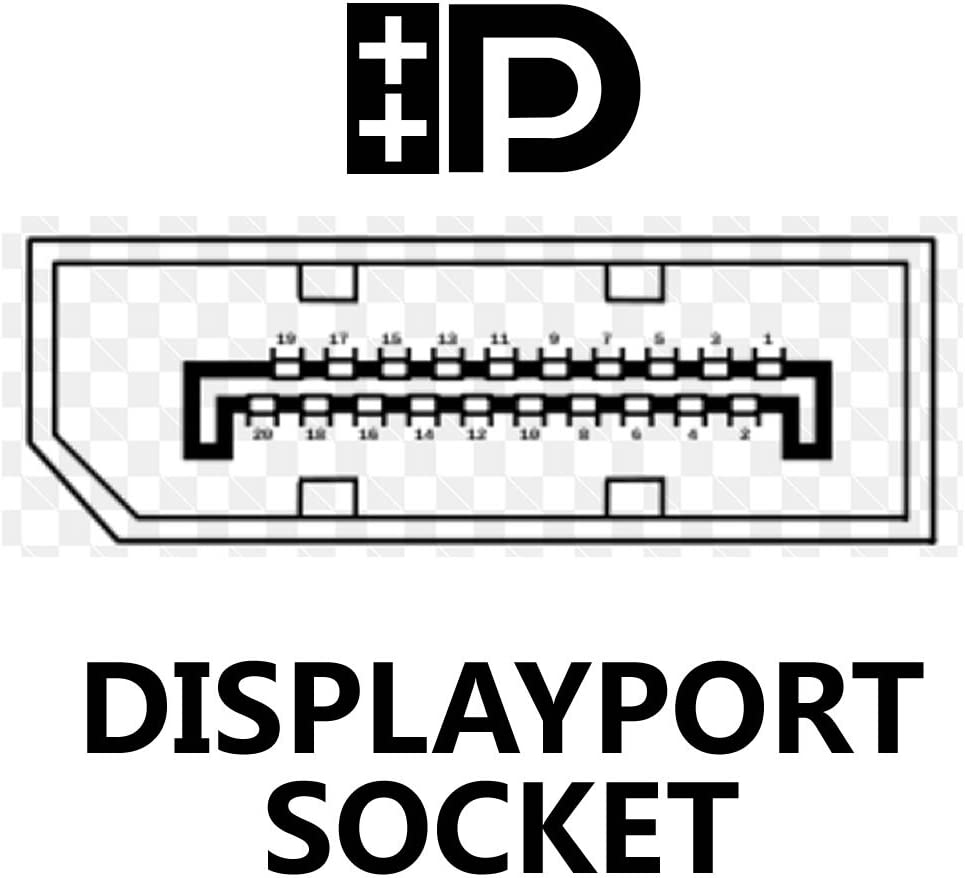 ~3 feet kenable DisplayPort Male Plug to Plug Video Cable Gold 1m Locking