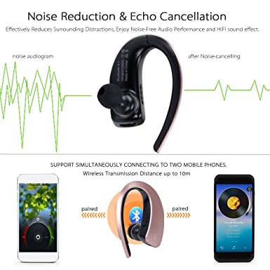 Amazon.com: Moolon Mini Bluetooth Headset Portable Wireless Earphone Headphone V4.1 Blutooth In-Ear Auriculares with Microphone for Mobile Phone: Cell ...