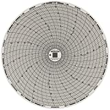 Dickson C473 Circular Chart Recorder, 7-Day, -20 to 50°C, 0-100% Rh, 8' (Pack of 60)
