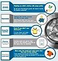 CLEAN POWER BALL, Eco-Friendly detergent-free washing / Powerful bleaching power (2pcs)