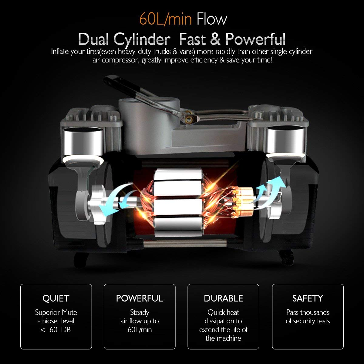 Audew Dual Cylinder Air Compressor Pump, Two Times Faster Heavy Duty Portable Air Pump, Faster Auto 12V Tire Inflator for Car, Truck, RV, Bicycle and Other Inflatables by Audew (Image #3)