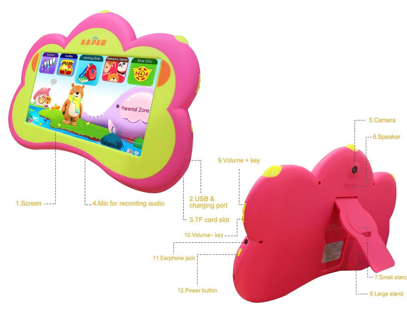 Kids Tablet, B.B.PAW 7'' Whole Brain Education Tablet para niños 2 to 6 Years Old with 90+ Preloaded Learning and Training Apps-Candy Pink by B.B.PAW  (Image #6)