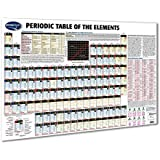 PermaCharts Periodic Table of the Elements Wall Chart - 24 x 36 Laminated Poster Wall Chart - Chemistry Quick Reference