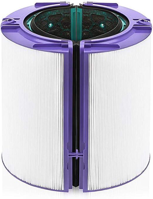 LZH FILTER Filtro de carbón Activado para Dyson Pure Hot Cool HP04 y Pure Cool TP04 DP04 Purificador de Aire y Ventilador, Sistema de Filtro Sellado de Dos etapas 360°: Amazon.es: Hogar