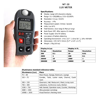 digital light meter lux flash meter photometer measure tester high rh amazon co uk Meter Scale Manual Dial Meter
