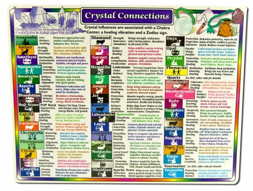 Sacred Wisdom Chart: Crystal Connections