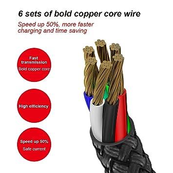 ACOCOBUY Cable Oneplus 6T Dash, Cable USB Tipo C Carga Rapida 2m, Oneplus Cargador Dash Cable 5V 4A para Oneplus 6T / 6 / 5T / 5 / 3T / 3, VOOC ...
