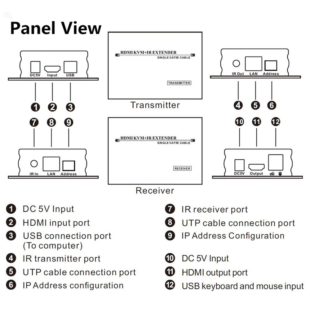 TESmart 400 ft HDMI KVM Extender Over TCP/IP Ethernet/Over Single Cat5e/cat6 Cable 1080P with IR Remote - Up to 400 ft (One Sender + One Receiver) by TESmart (Image #5)