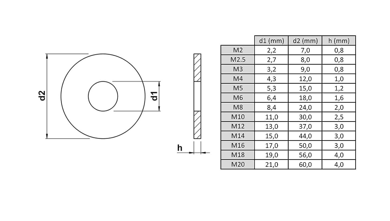 Unterlegscheiben Breite DIN 9021 Rostfreistahl A2 V2A M10 x50