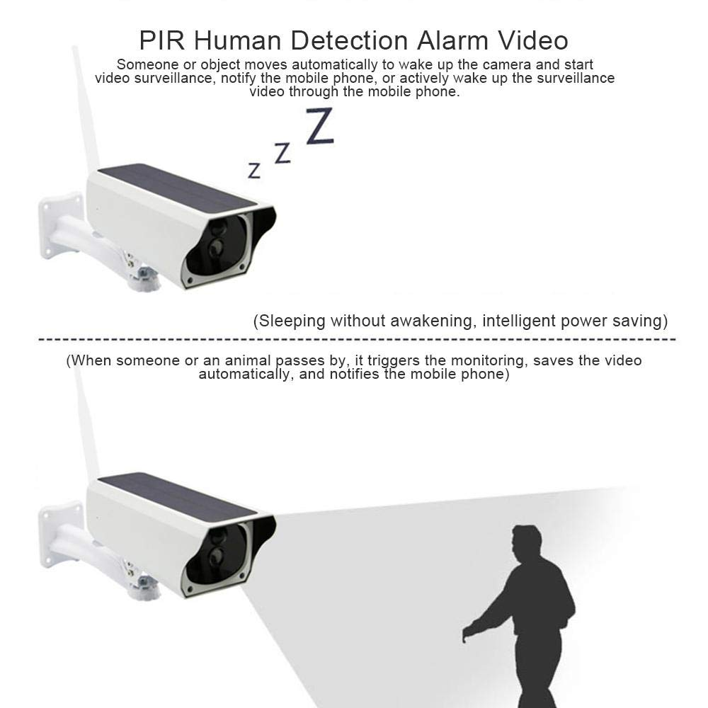 Two-Way Audio Outdoor IP67 Waterproof IR Night Vision Remote ...