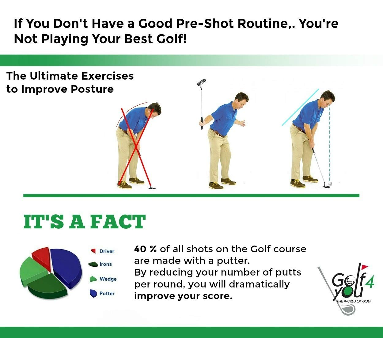Golf Training Aid, Putting Set - XL Alignment Mirror Design with Our Exclusive Clear Adjustable Guide Rails ''True Line Putting Mirror'' - Leading Practice Aid for On-Line, Consistent Putting Stroke by GOLF4 YOU THE WORLD OF GOLF (Image #8)
