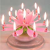 NO1 Happy Birthday Musical Candle Blooming Lotus Party Light Decoration Pink