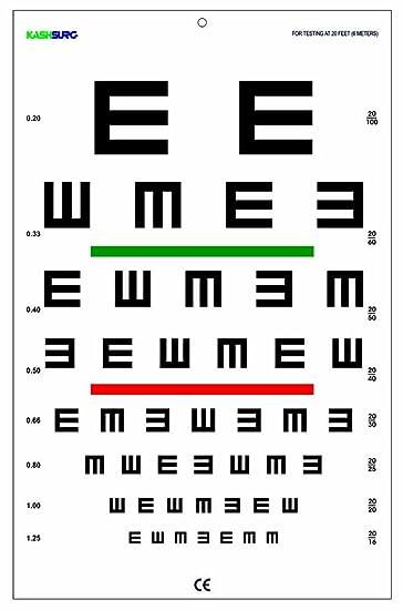Amazon Illiterate Landolt E Charts With Redgreen Lines 20