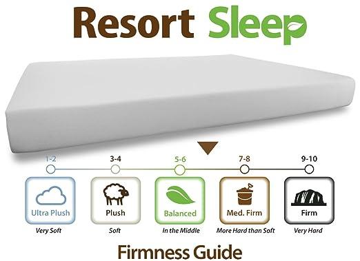 Resort Sleep Queen Cool Memory Foam Mattress