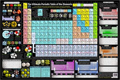 [해외]Periodic Table of 118 Elements Illustrated Science Chemistry Educational Poster Chart for Teachers Students Classroom Scientists ? 24x36 Laminated 2019 Elite Edition / Periodic Table of 118 Elements Illustrated Science Chemistry Ed...