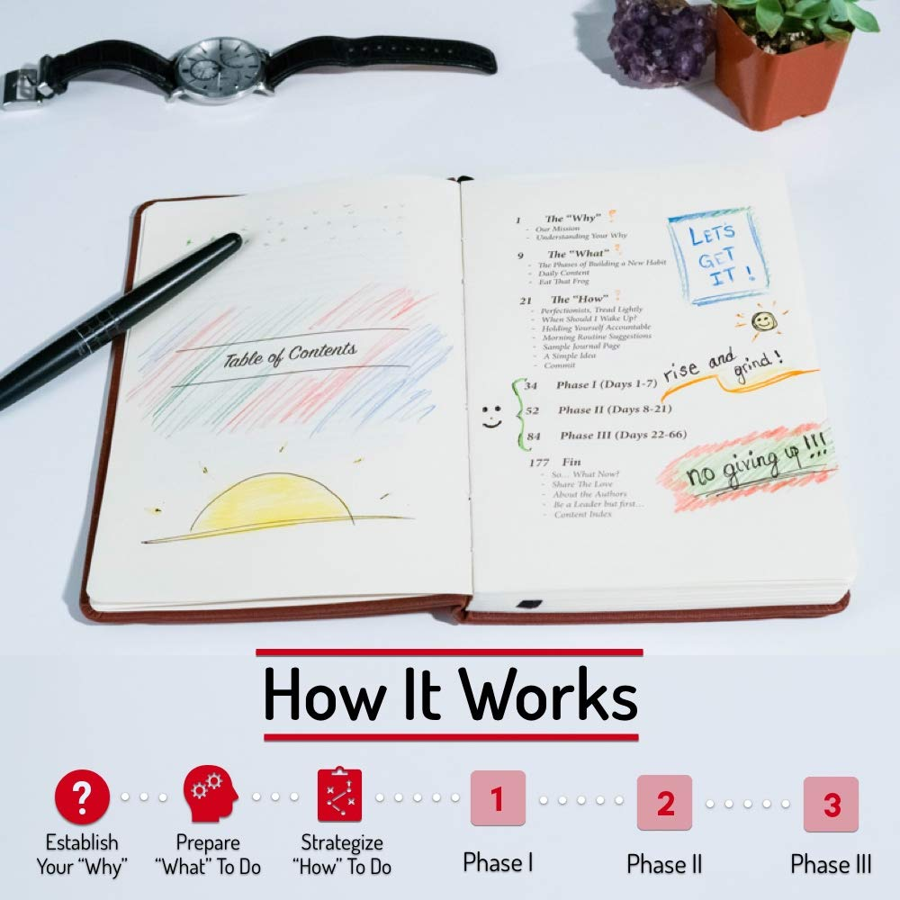 Bundle - Two Beige Morning Sidekick Journals. Morning Habit Tracker! A Science Driven Daily Planner for Building Positive Life Habits by Habit Nest (Image #2)