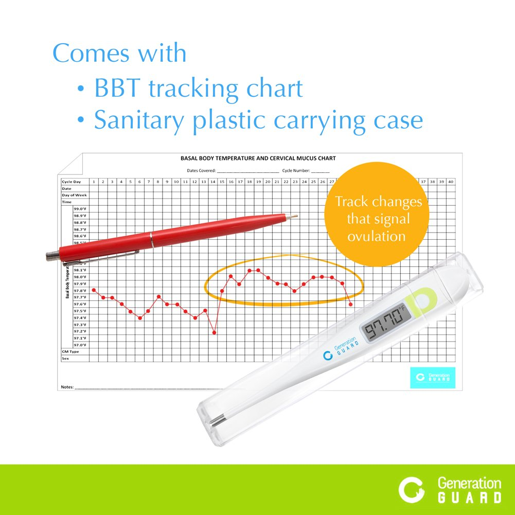 Digital Basal Thermometer New 2017 Waterproof Fertility Tracking with Accuracy to 1/100th(F) Best for Natural Family Planning and Testing Basal Body Temperature BBT by Generation Guard (Image #2)