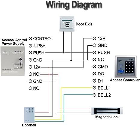 LIBO AC90V/260V 5A Caja de Suministro de Energía de Control de Acceso DC12V UPS Batería de Respaldo para Todo Tipo de Cerradura de Puerta Eléctrica ...