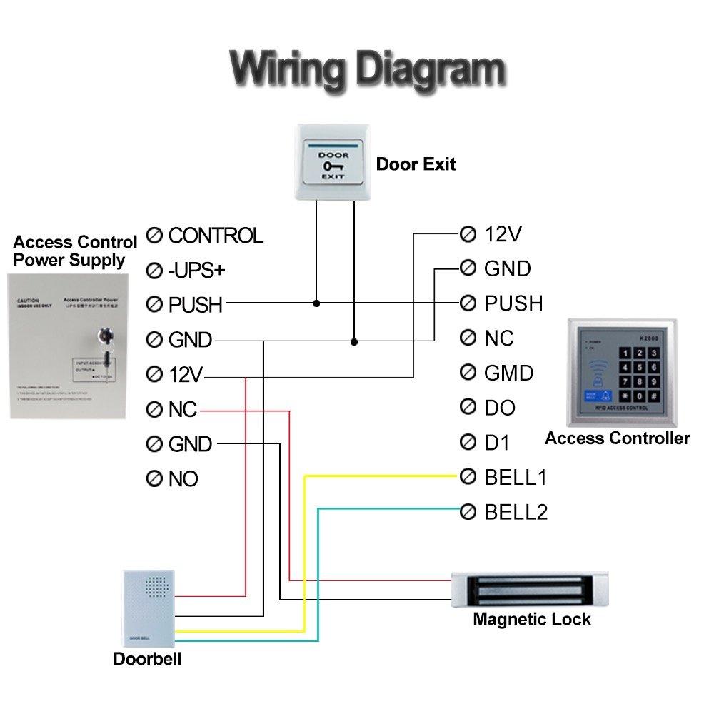 Amazon com : LIBO Smart Home AC90V/260V 5A Access Control