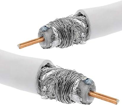 BeMatik - Cable Coaxial Antena TV (20m): Amazon.es: Electrónica