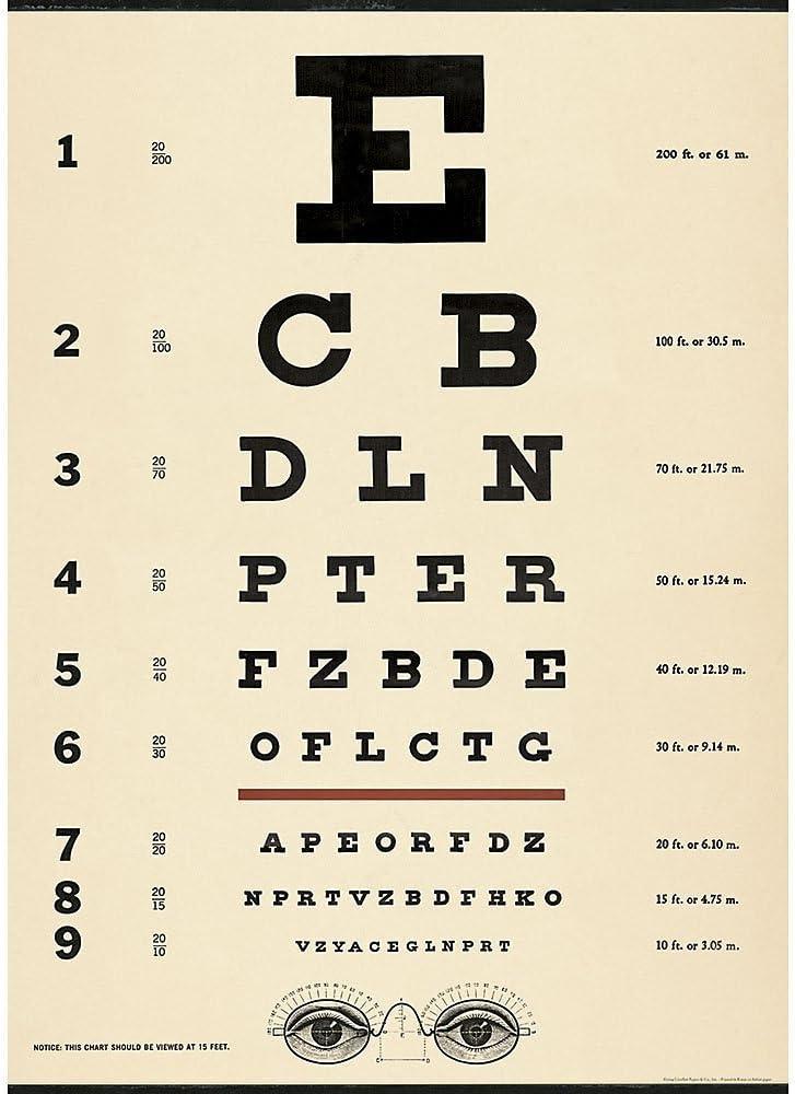 Cavallini Papers & Co - Papier cadeau tableau optométrique en anglais