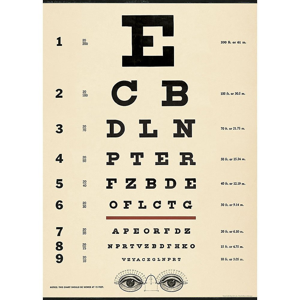 Cavallini Eye Chart Wrapping Paper 923898