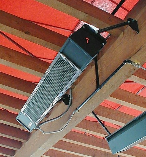Black Mounting Kit for Sunpak Natural Gas Direct Spark Patio Heater 12006