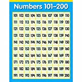 200 number chart - Numbers 101-200 Math Sm Chart Gr1-3