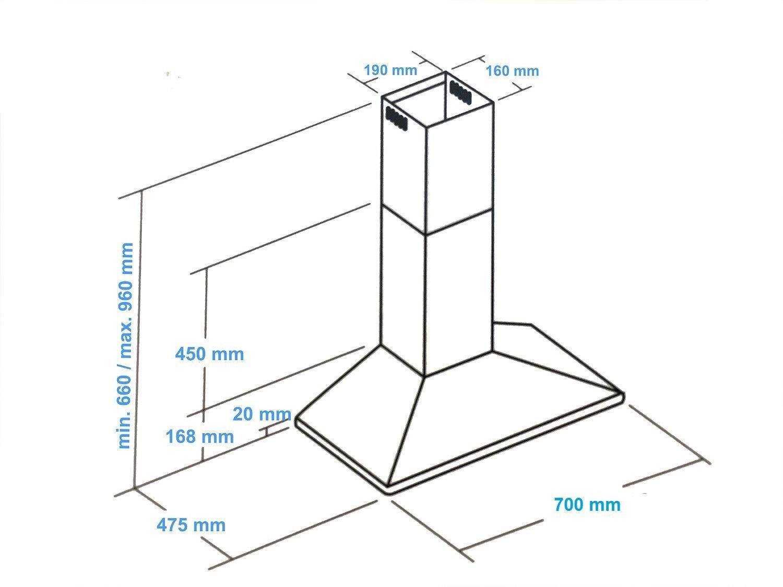 Edesa URBAN-PIRA71X - Campana (Recirculación, 650 m³/h, 65 Db ...