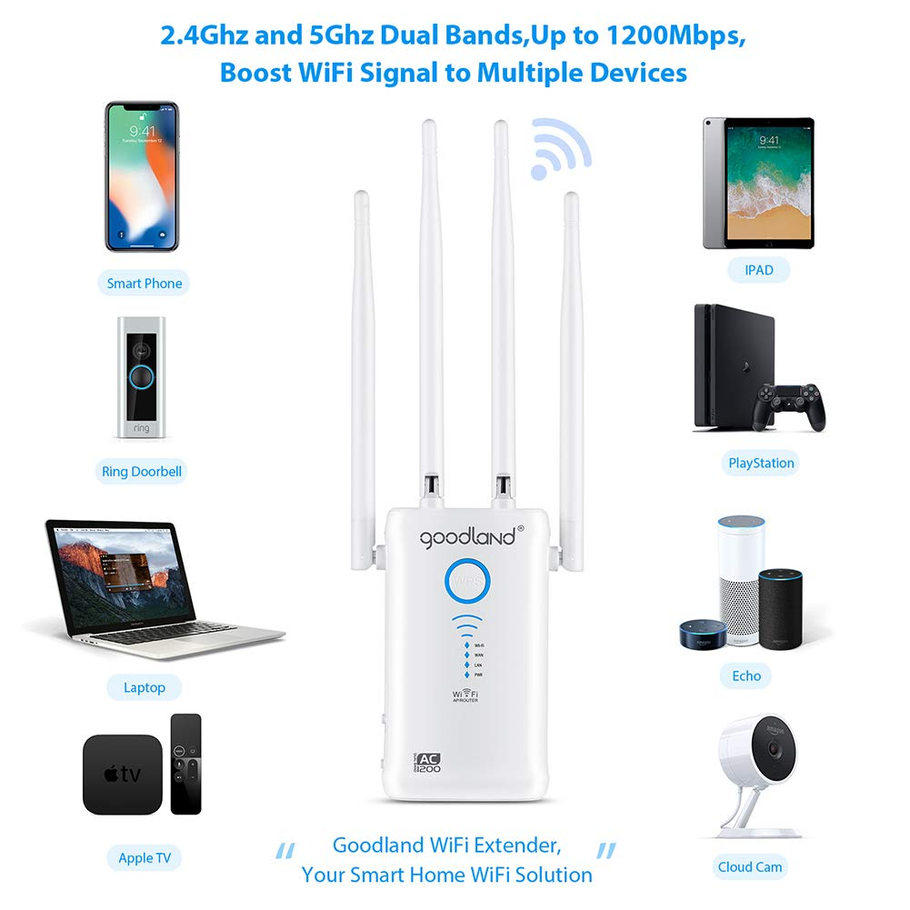 Goodland AC1200 WiFi Range Extender 4 External Antennas Full Coverage w//Gigabit Ethernet Ports Easy Setup/&Stable Connection,Gift Ideas Super Fast 1200Mbps 2.4//5Ghz Dual Band Wi-Fi Signal Booster
