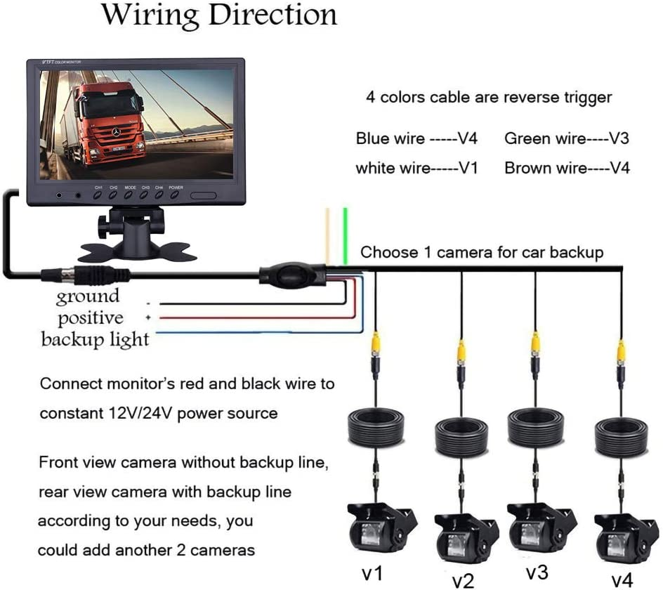 Backup Camera 4.3 Inch HD 720P Car Backup Camera for Cars,Trucks,Pickups,Suvs Easy Installation Waterproof Night Vision 12 LED Rear Backup Camera One Power System Reverse//Continuous Use Grid Lines