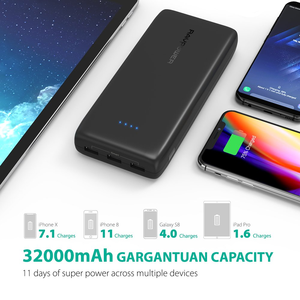 Portable Charger 32000 RAVPower 32000mAh Battery Pack 6A Output, USB Power Banks for iPhone Xs, iPhone X, Galaxy and More (3-Port, 2.4A Input, Triple iSmart 2.0 USB) by RAVPower (Image #2)
