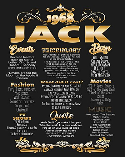 Personalized 50th Birthday Poster Gifts For Women 40th Decorations