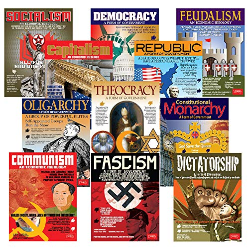 Forms of Government & Economic Ideologies Posters ~ Set of 11