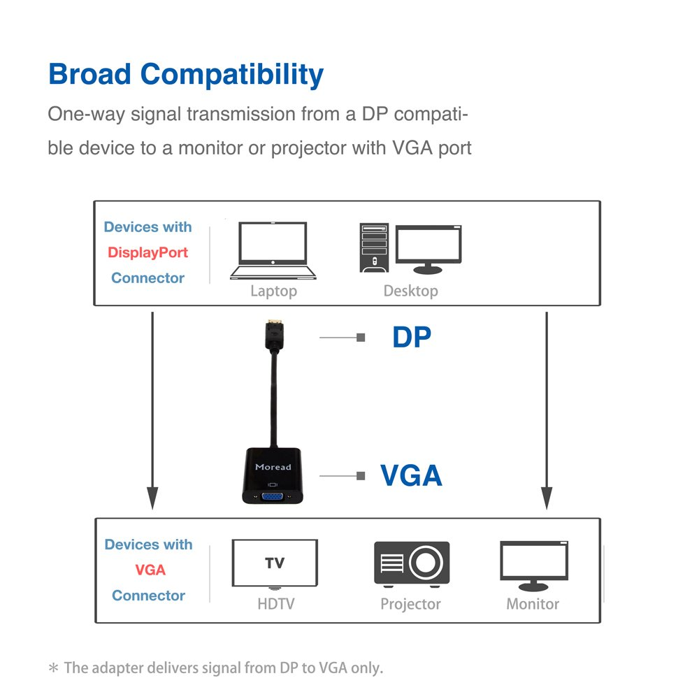 Amazon.com: Moread Gold-Plated DisplayPort to VGA Adapter (Male to Female)  - Black: Computers & Accessories