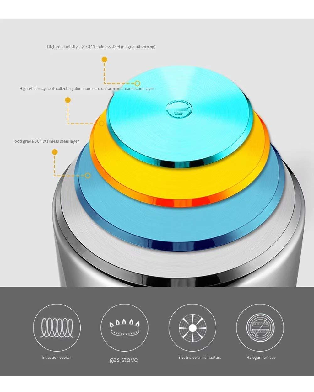 XT - Olla de Seguridad de Acero Inoxidable con Tapa - Adecuada ...
