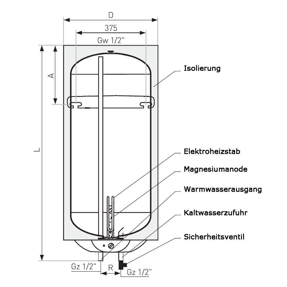 80 Liter Elektroboiler Vulcan Elektronik Pro