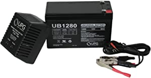 The 5 Best Battery for Kayak Fish Finder Reviews in 2021 1