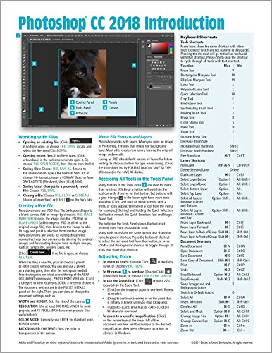 Adobe Photoshop CC 2018 Introduction Quick Reference Guide (4-page Cheat Sheet of Instructions, Tips & Shortcuts - Laminated Card) (Best Selling Graphics Card 2019)